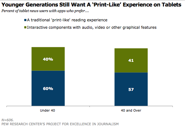 "Tablet readers want ""print like"" experience"